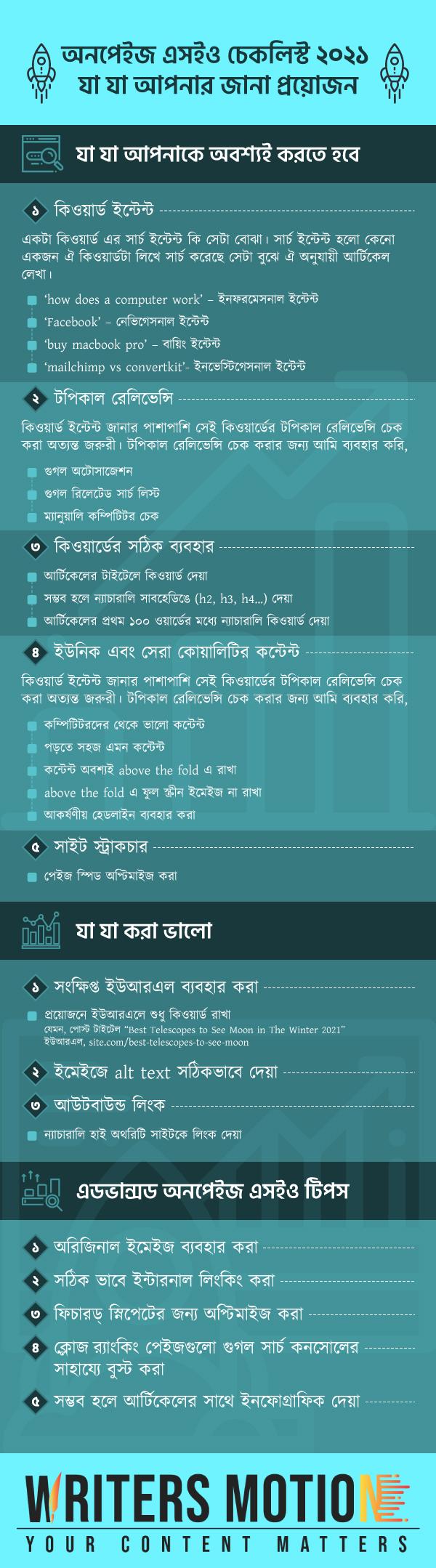On Page SEO for 2021 Infographic bangla